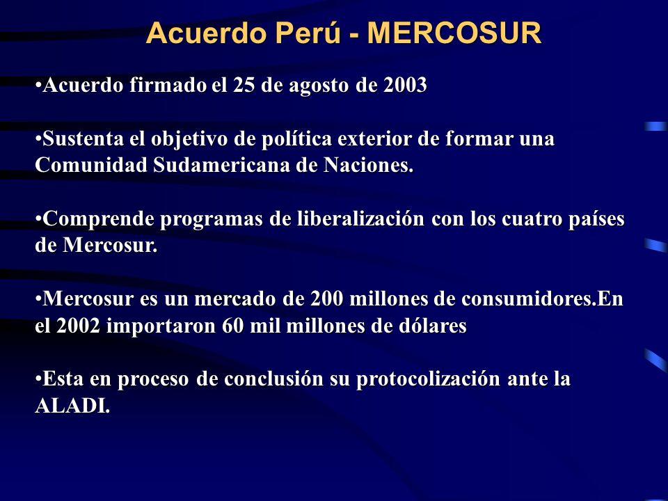 Acuerdo Perú - MERCOSUR Acuerdo firmado el 25 de agosto de 2003Acuerdo firmado el 25 de agosto de 2003 Sustenta el objetivo de política exterior de formar una Comunidad Sudamericana de Naciones.Sustenta el objetivo de política exterior de formar una Comunidad Sudamericana de Naciones.