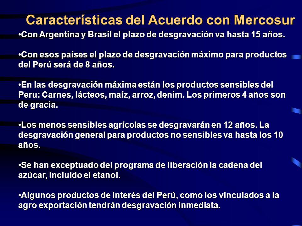 Características del Acuerdo con Mercosur Con Argentina y Brasil el plazo de desgravación va hasta 15 años.Con Argentina y Brasil el plazo de desgravación va hasta 15 años.
