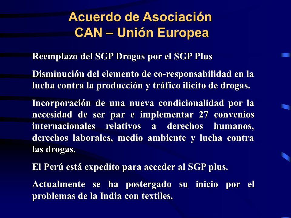 Acuerdo de Asociación CAN – Unión Europea Reemplazo del SGP Drogas por el SGP Plus Disminución del elemento de co-responsabilidad en la lucha contra la producción y tráfico ilícito de drogas.