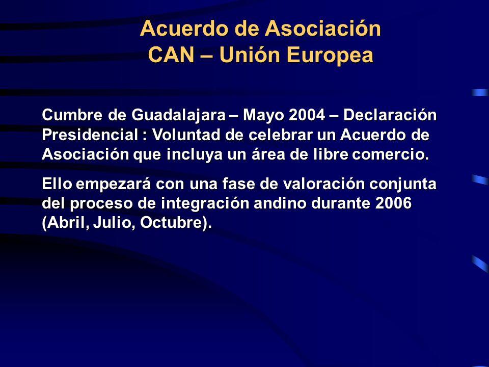 Acuerdo de Asociación CAN – Unión Europea Cumbre de Guadalajara – Mayo 2004 – Declaración Presidencial : Voluntad de celebrar un Acuerdo de Asociación que incluya un área de libre comercio.