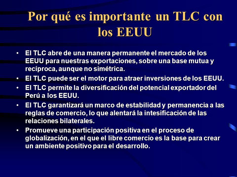 Por qué es importante un TLC con los EEUU El TLC abre de una manera permanente el mercado de los EEUU para nuestras exportaciones, sobre una base mutua y recíproca, aunque no simétrica.El TLC abre de una manera permanente el mercado de los EEUU para nuestras exportaciones, sobre una base mutua y recíproca, aunque no simétrica.