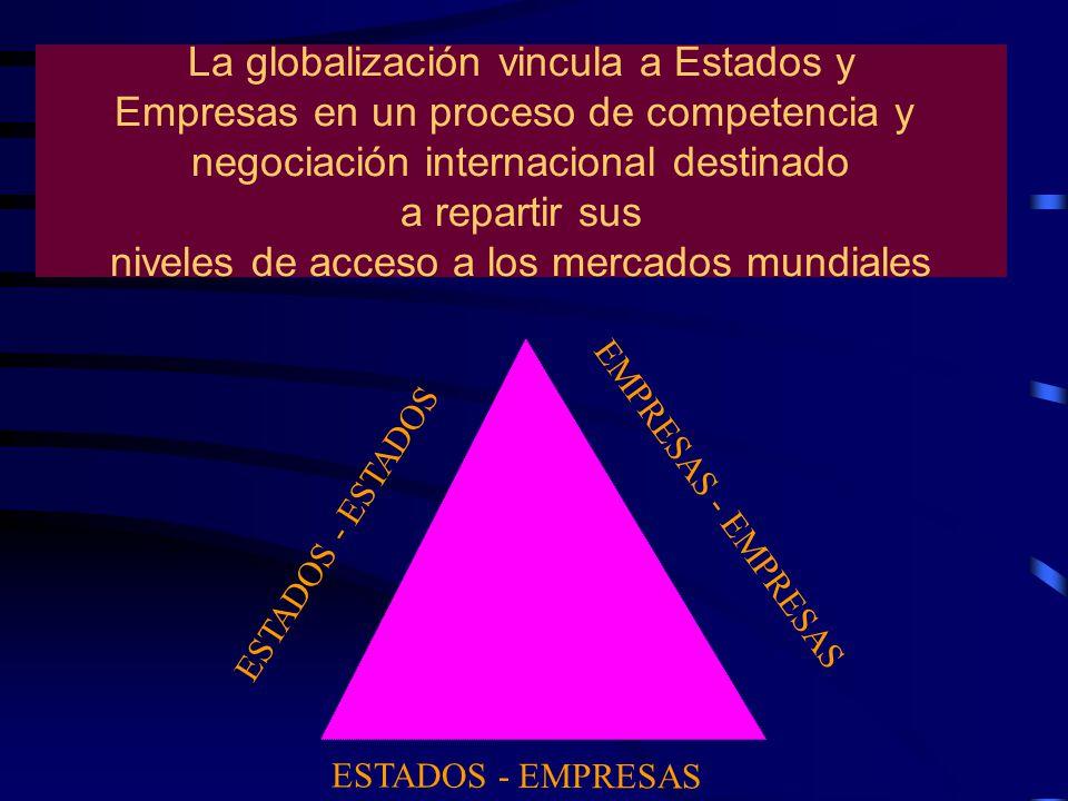 La globalización vincula a Estados y Empresas en un proceso de competencia y negociación internacional destinado a repartir sus niveles de acceso a los mercados mundiales ESTADOS - ESTADOS ESTADOS - EMPRESAS EMPRESAS - EMPRESAS