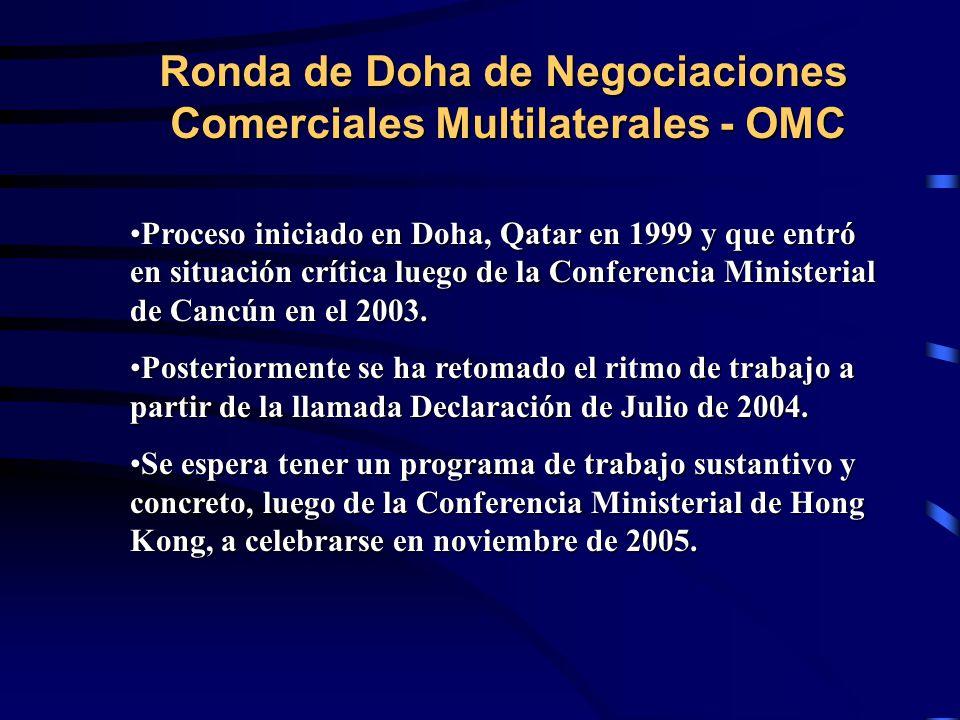 Ronda de Doha de Negociaciones Comerciales Multilaterales - OMC Proceso iniciado en Doha, Qatar en 1999 y que entró en situación crítica luego de la Conferencia Ministerial de Cancún en el 2003.Proceso iniciado en Doha, Qatar en 1999 y que entró en situación crítica luego de la Conferencia Ministerial de Cancún en el 2003.