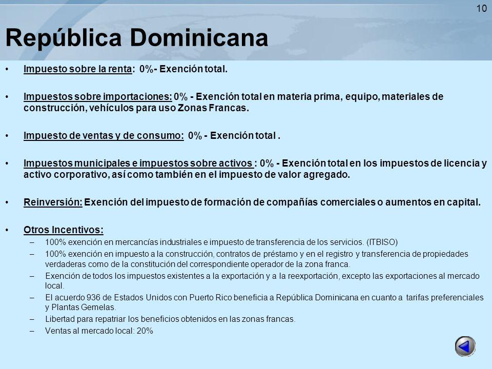 10 República Dominicana Impuesto sobre la renta: 0%- Exención total. Impuestos sobre importaciones: 0% - Exención total en materia prima, equipo, mate