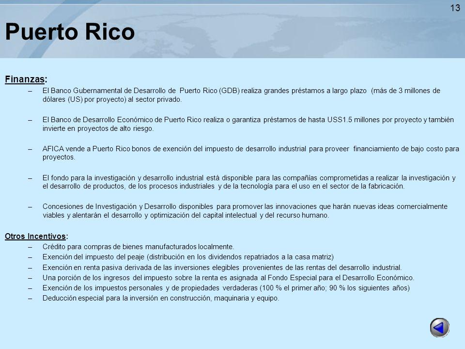 13 Puerto Rico Finanzas: –El Banco Gubernamental de Desarrollo de Puerto Rico (GDB) realiza grandes préstamos a largo plazo (más de 3 millones de dóla