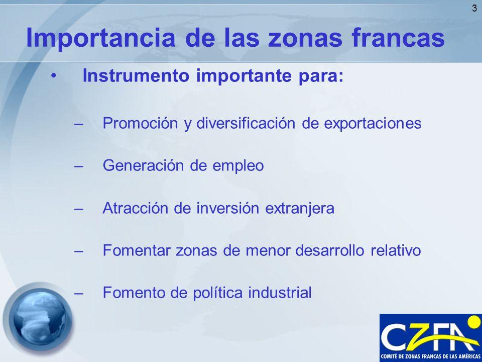 3 Instrumento importante para: –Promoción y diversificación de exportaciones –Generación de empleo –Atracción de inversión extranjera –Fomentar zonas