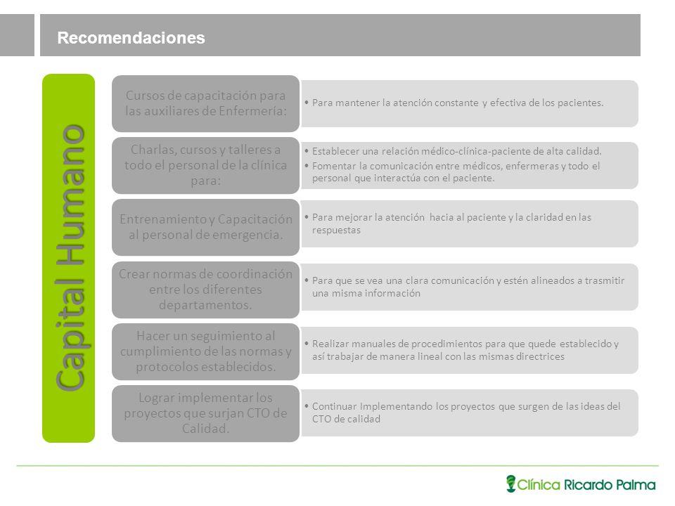Recomendaciones Para mantener la atención constante y efectiva de los pacientes.