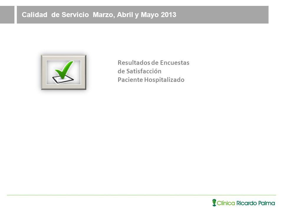 Resultados de Encuestas de Satisfacción Paciente Hospitalizado Calidad de Servicio Marzo, Abril y Mayo 2013