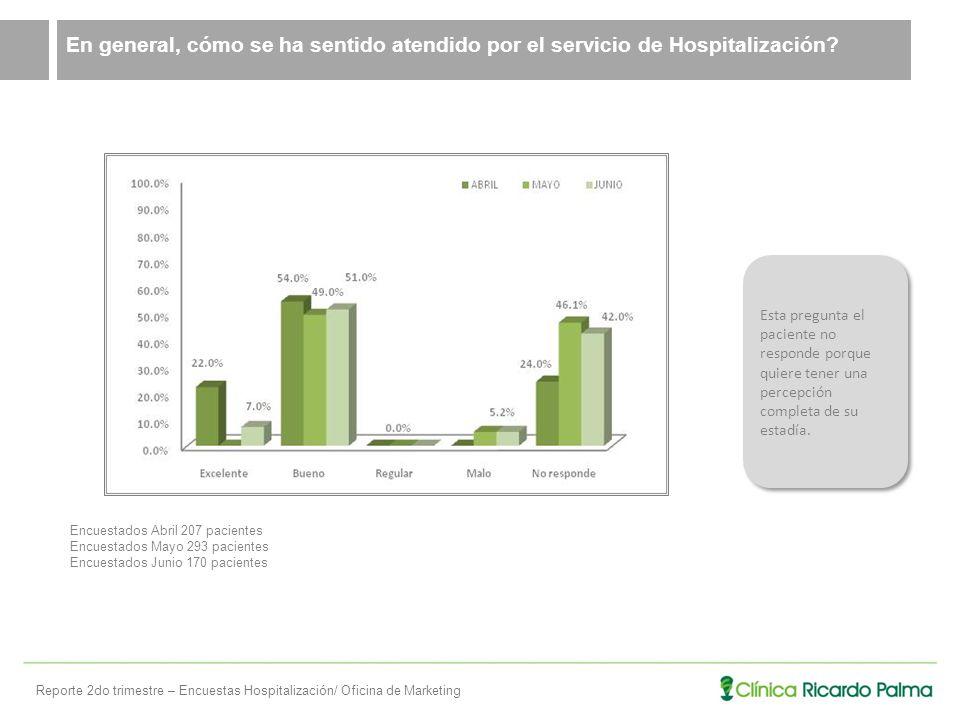 En general, cómo se ha sentido atendido por el servicio de Hospitalización.