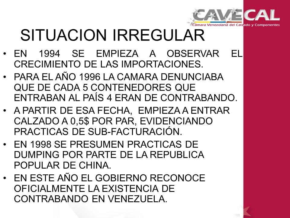 EN 1994 SE EMPIEZA A OBSERVAR EL CRECIMIENTO DE LAS IMPORTACIONES.