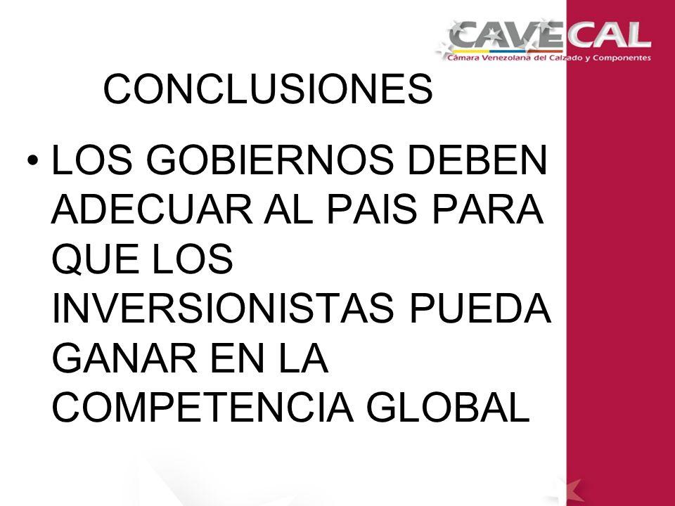LOS GOBIERNOS DEBEN ADECUAR AL PAIS PARA QUE LOS INVERSIONISTAS PUEDA GANAR EN LA COMPETENCIA GLOBAL