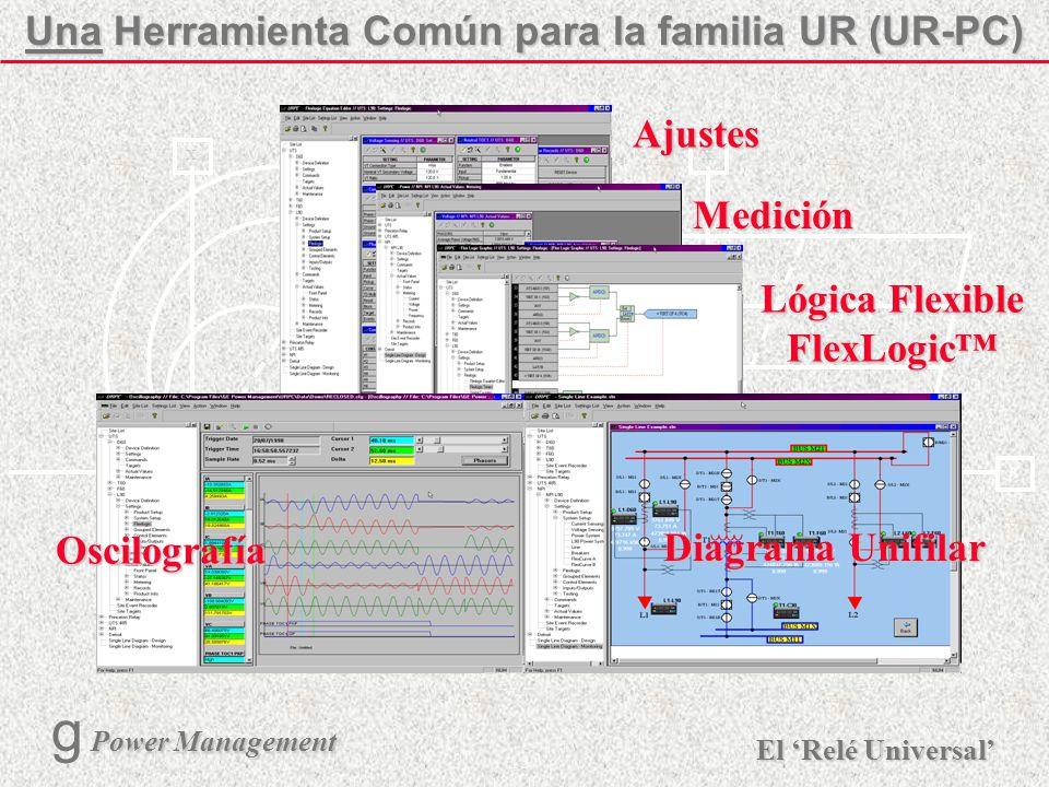 X R Ø X R El Relé Universal Power Management g Power Management 12 AlimentadoresLíneaTransformadorGenerador BarrasControl Calidad de Energía Energía S