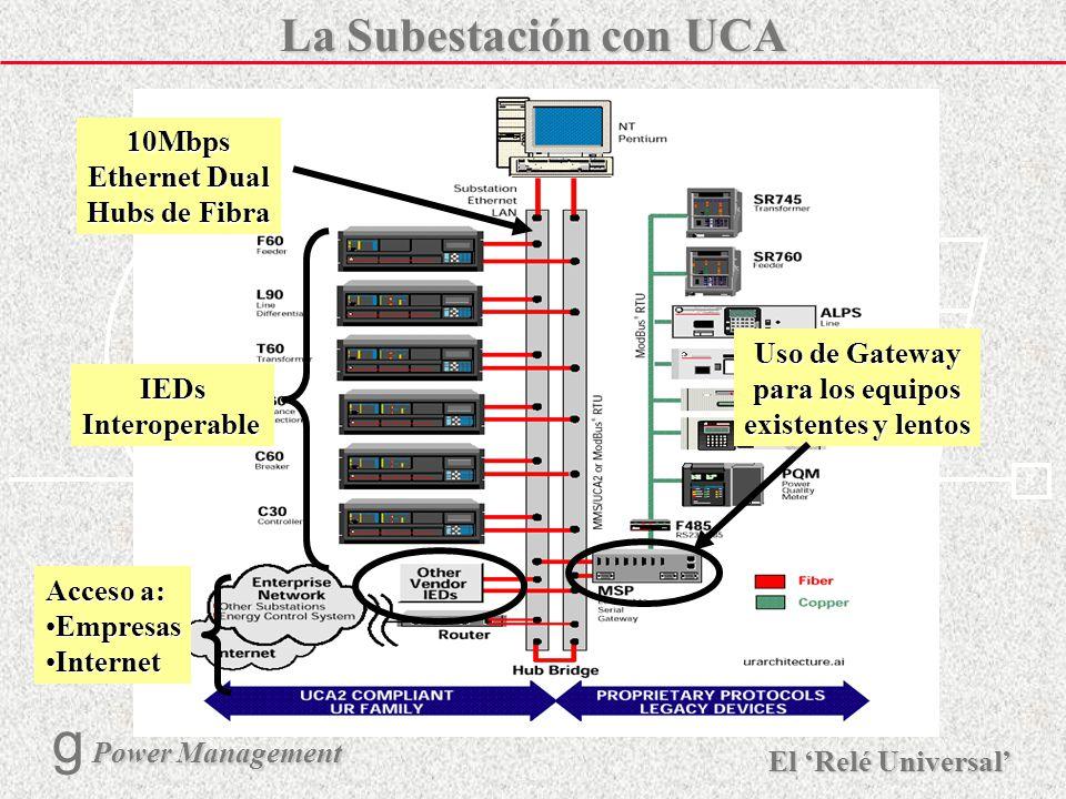 X R Ø X R El Relé Universal Power Management g Power Management 15 UCA - Peer-to-Peer UCA - Peer-to-Peer UCA 10/100Mbps LAN Tiempo de Respuesta: 4 msU