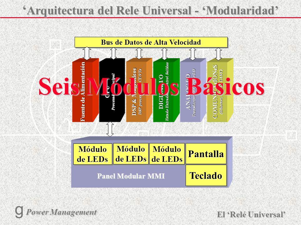 X R Ø X R El Relé Universal Power Management g Power Management 4 Alimentadores Transformadores Generadores Lineas de Transmisión Costo ($) Performance ReleUniversal Barras Los Desafios del Rele Universal