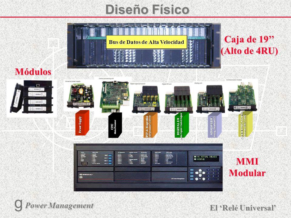 X R Ø X R El Relé Universal Power Management g Power Management 6 Caja de 19 (Alto de 4RU) Diseño Físico Diseño Físico Power Supply CPU Main Processor DSP & Magnetics DSP processor + CT/VTs DIGITAL I/O Status Inputs / Control Outputs ANALOG I/O Analog Transducer I/O COMMUNICATIONS (Ethernet, HDLC, UART) MMIModular Bus de Datos de Alta Velocidad Módulos