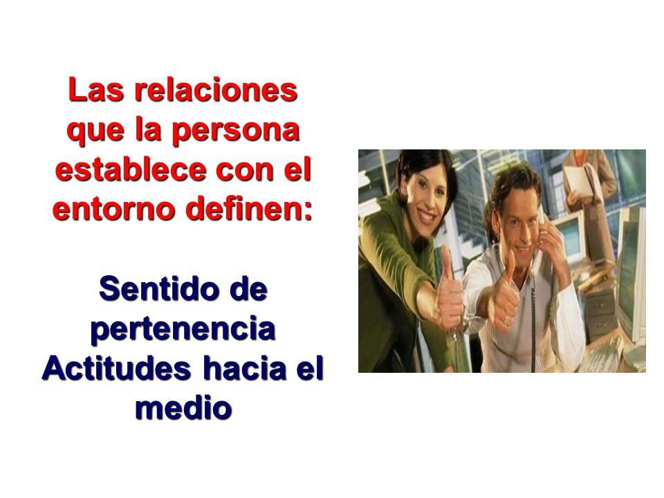 Las relaciones intrapersonales definen si el individuo posee: Metas personales Confianza en sí mismo Disposición para el logro Actitud favorable al ca