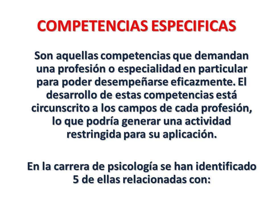 COMPETENCIAS ESPECIFICAS Son aquellas competencias que demandan una profesión o especialidad en particular para poder desempeñarse eficazmente. El des