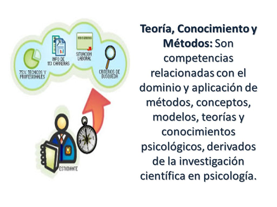 Teoría, Conocimiento y Métodos: Son competencias relacionadas con el dominio y aplicación de métodos, conceptos, modelos, teorías y conocimientos psicológicos, derivados de la investigación científica en psicología.