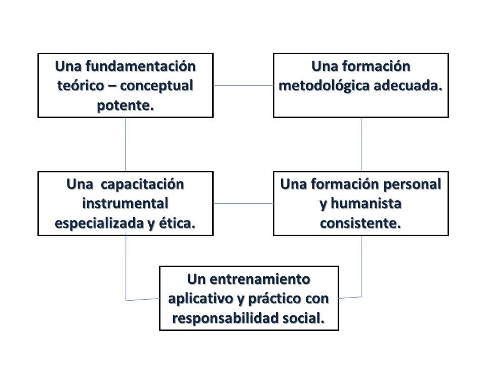 Una fundamentación teórico – conceptual potente. Una formación metodológica adecuada. Una capacitación instrumental especializada y ética. Una formaci