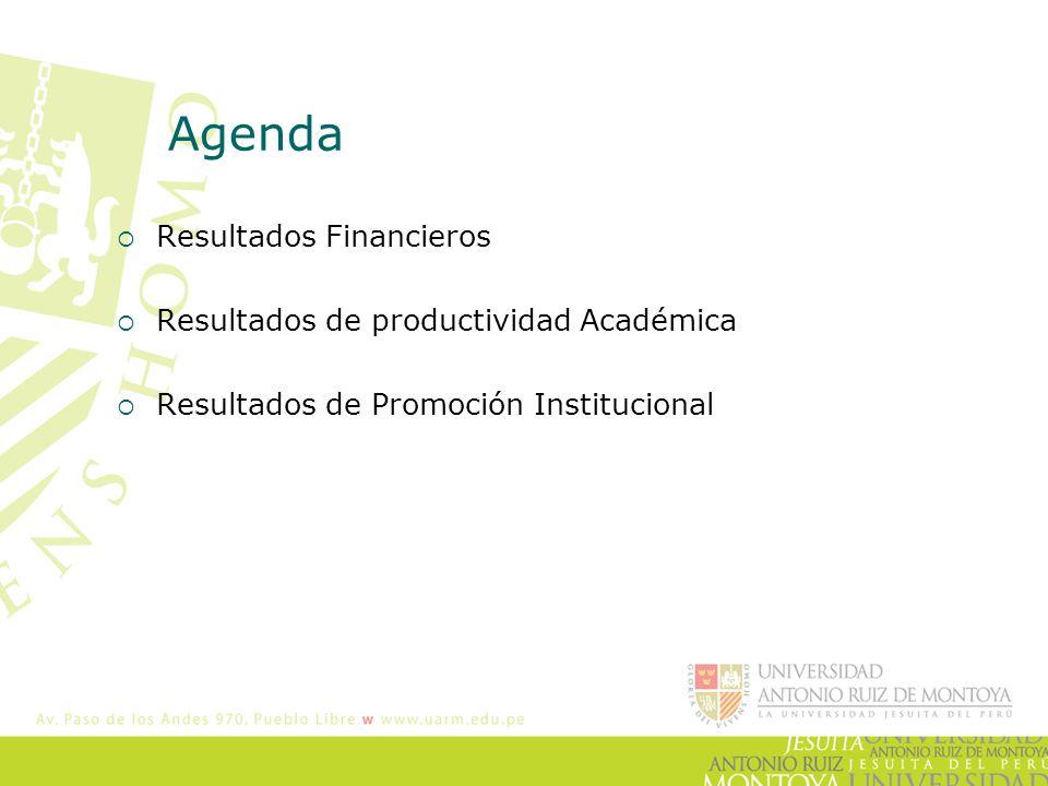 Agenda Resultados Financieros Resultados de productividad Académica Resultados de Promoción Institucional