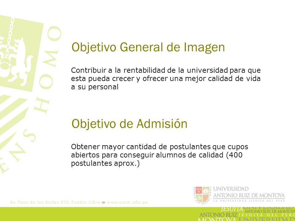 Objetivo General de Imagen Contribuir a la rentabilidad de la universidad para que esta pueda crecer y ofrecer una mejor calidad de vida a su personal