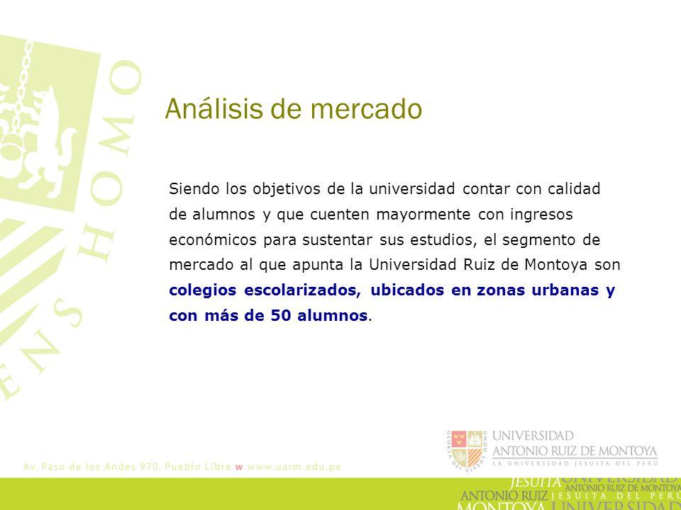 Análisis de mercado Siendo los objetivos de la universidad contar con calidad de alumnos y que cuenten mayormente con ingresos económicos para sustentar sus estudios, el segmento de mercado al que apunta la Universidad Ruiz de Montoya son colegios escolarizados, ubicados en zonas urbanas y con más de 50 alumnos.