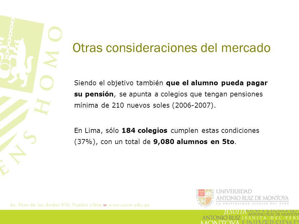Otras consideraciones del mercado Siendo el objetivo también que el alumno pueda pagar su pensión, se apunta a colegios que tengan pensiones mínima de 210 nuevos soles (2006-2007).