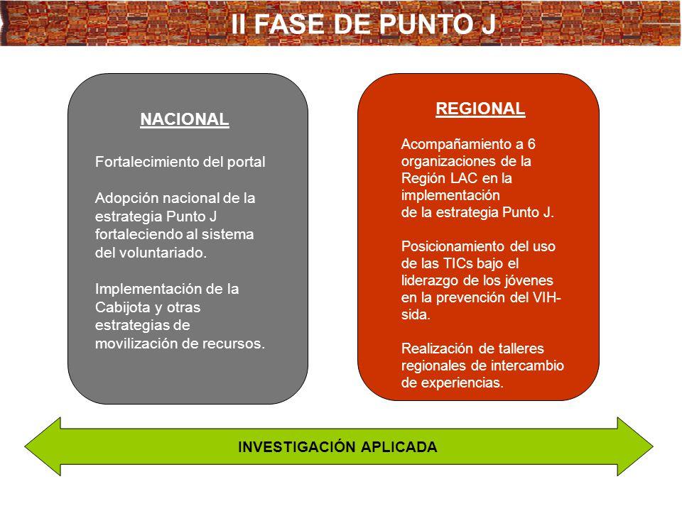 II FASE DE PUNTO J NACIONAL REGIONAL Fortalecimiento del portal Adopción nacional de la estrategia Punto J fortaleciendo al sistema del voluntariado.