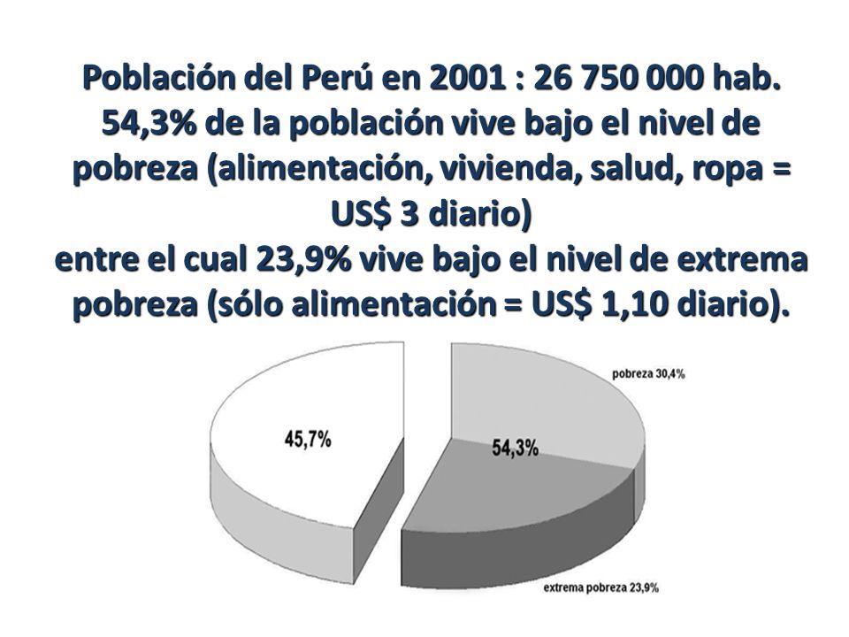 Población del Perú en 2001 : 26 750 000 hab. 54,3% de la población vive bajo el nivel de pobreza (alimentación, vivienda, salud, ropa = US$ 3 diario)