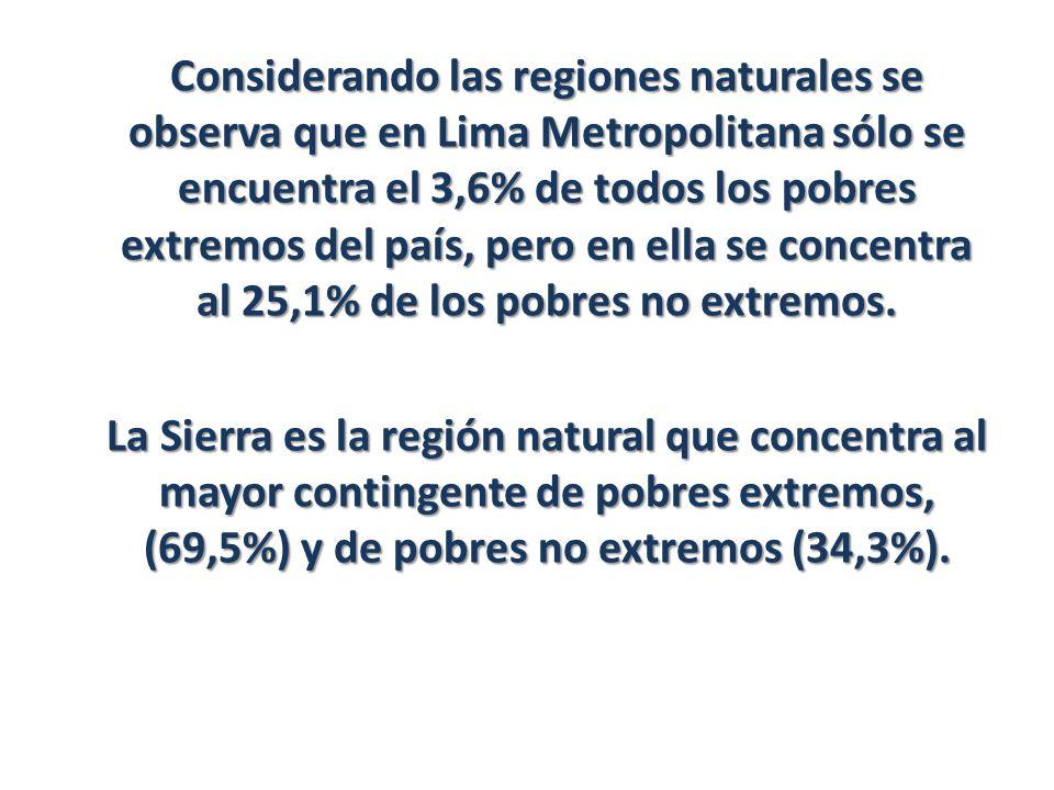 Considerando las regiones naturales se observa que en Lima Metropolitana sólo se encuentra el 3,6% de todos los pobres extremos del país, pero en ella