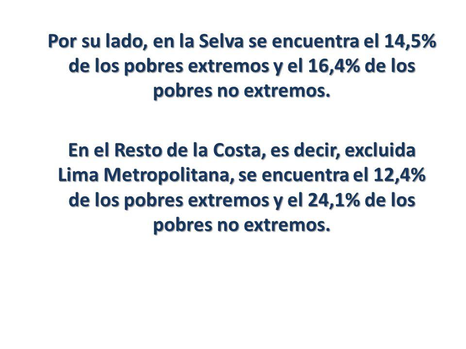 Por su lado, en la Selva se encuentra el 14,5% de los pobres extremos y el 16,4% de los pobres no extremos. En el Resto de la Costa, es decir, excluid