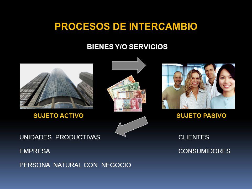 PROCESOS DE INTERCAMBIO UNIDADES PRODUCTIVAS EMPRESA PERSONA NATURAL CON NEGOCIO BIENES Y/O SERVICIOS SUJETO PASIVOSUJETO ACTIVO CLIENTES CONSUMIDORES