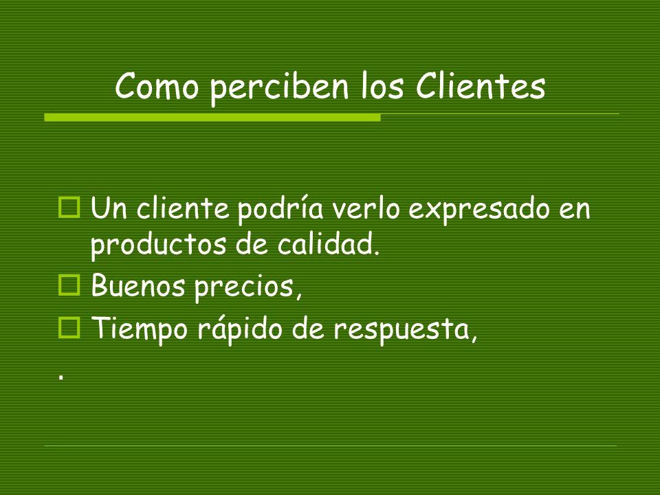 Como perciben los Clientes Un cliente podría verlo expresado en productos de calidad.