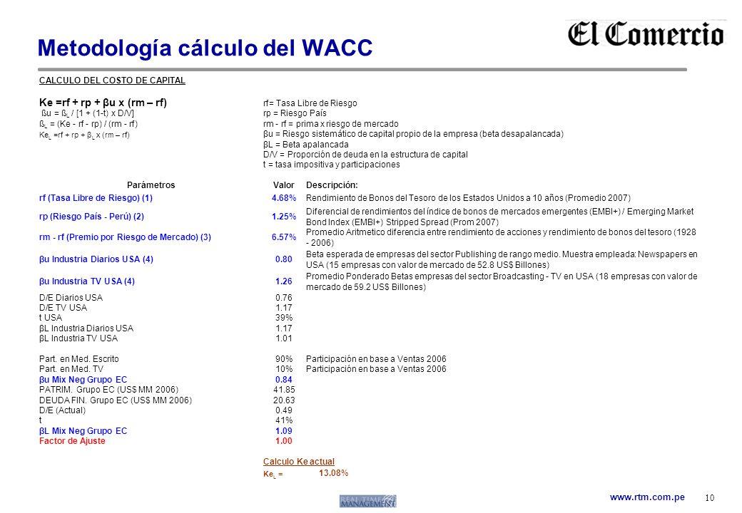 www.rtm.com.pe Metodología cálculo del WACC 10 CALCULO DEL COSTO DE CAPITAL Ke =rf + rp + βu x (rm – rf) rf= Tasa Libre de Riesgo ßu = ß L / [1 + (1-t
