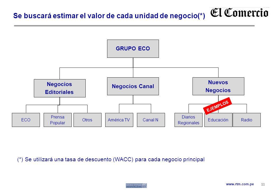 www.rtm.com.pe Se buscará estimar el valor de cada unidad de negocio(*) 11 GRUPO ECO Negocios Canal Nuevos Negocios Negocios Editoriales ECO Prensa Po