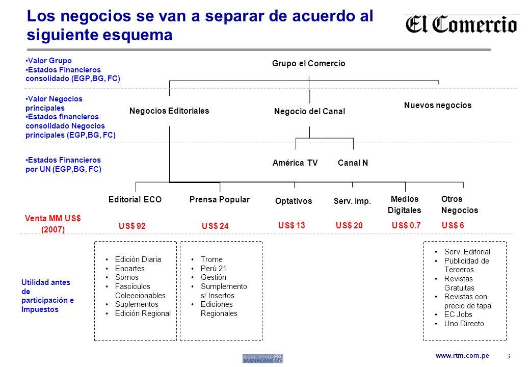 www.rtm.com.pe Los negocios se van a separar de acuerdo al siguiente esquema 3 Grupo el Comercio Negocios Editoriales Negocio del Canal Nuevos negocio