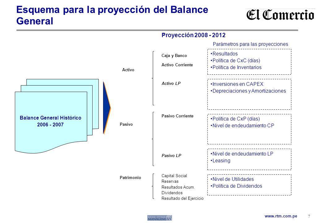 www.rtm.com.pe Esquema para la proyección del Balance General 7 Activo Activo Corriente Activo LP Pasivo Patrimonio Pasivo Corriente Pasivo LP Capital