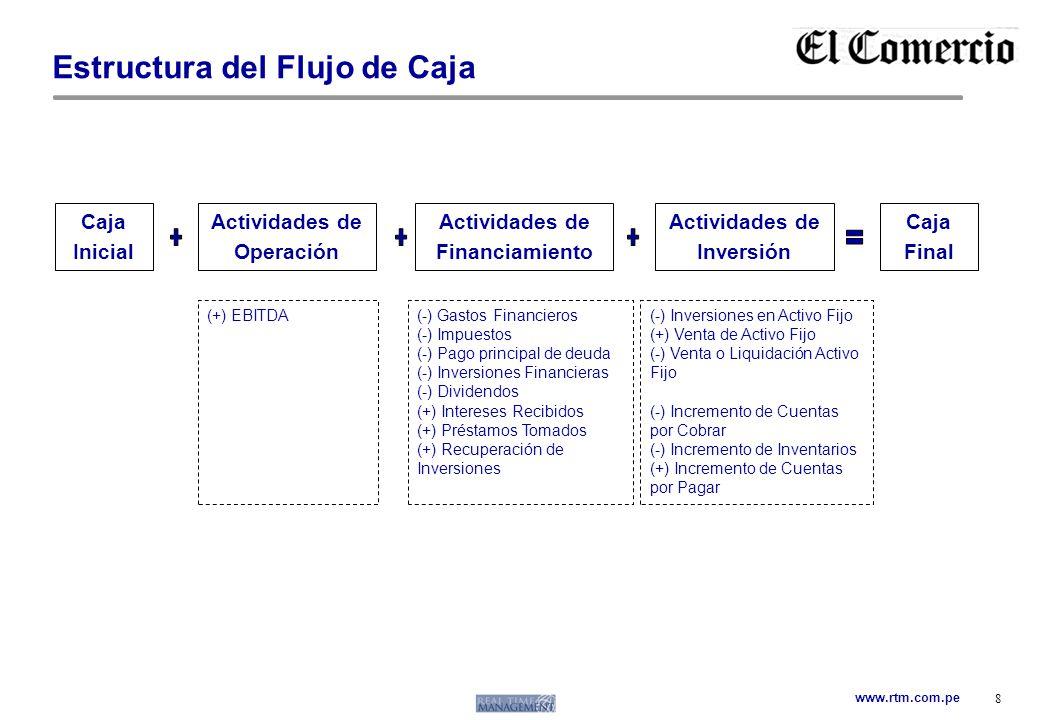 www.rtm.com.pe Estructura del Flujo de Caja 8 Caja Inicial Actividades de Operación Actividades de Financiamiento Actividades de Inversión Caja Final