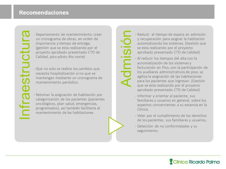 Recomendaciones Infraestructura - Departamento de mantenimiento: crear un cronograma de obras, en orden de importancia y tiempo de entrega.