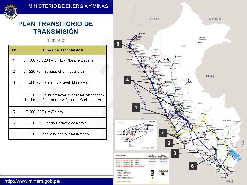 20 MINISTERIO DE ENERGIA Y MINAS PLAN TRANSITORIO DE TRANSMISIÓN 4 5 1 7 2 3 6 (Figura 2) C.H. PUCARA ONOCORA http://www.minem.gob.pe/