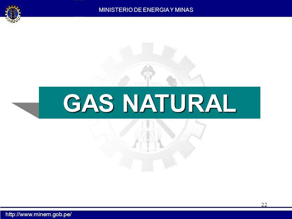 22 GAS NATURAL MINISTERIO DE ENERGIA Y MINAS http://www.minem.gob.pe/