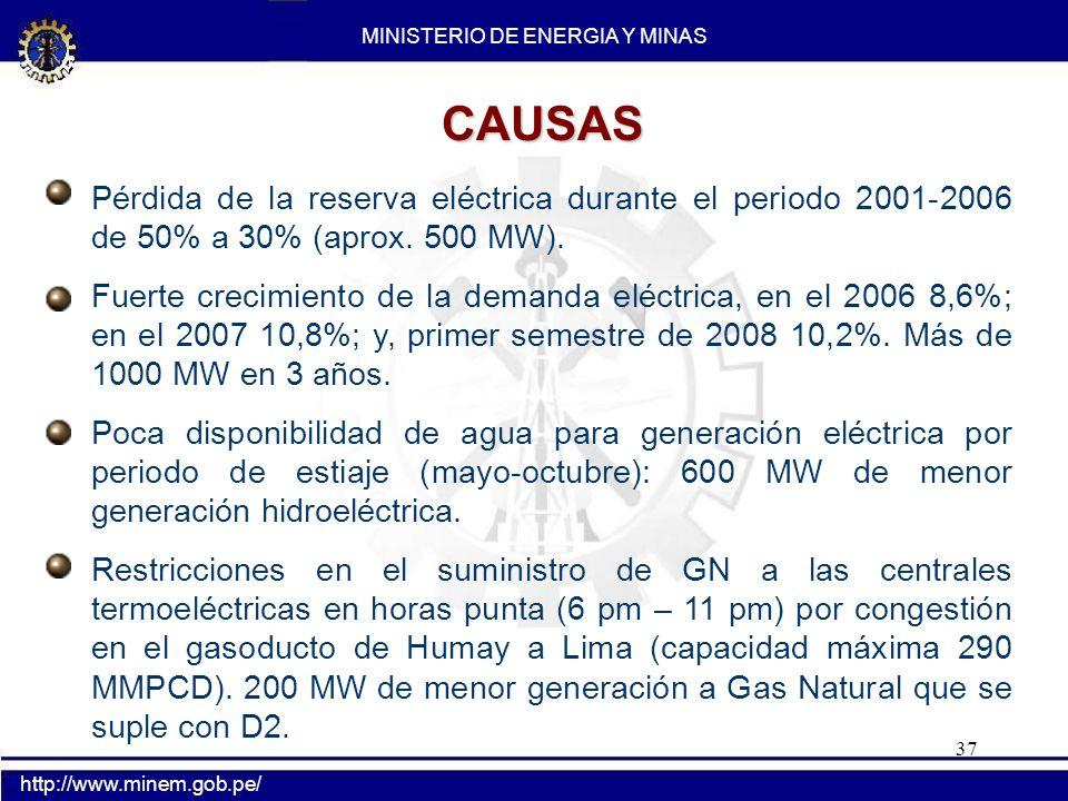 37 Pérdida de la reserva eléctrica durante el periodo 2001-2006 de 50% a 30% (aprox. 500 MW). Fuerte crecimiento de la demanda eléctrica, en el 2006 8