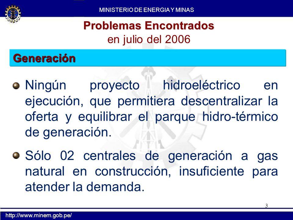 3 Problemas Encontrados en julio del 2006 Ningún proyecto hidroeléctrico en ejecución, que permitiera descentralizar la oferta y equilibrar el parque