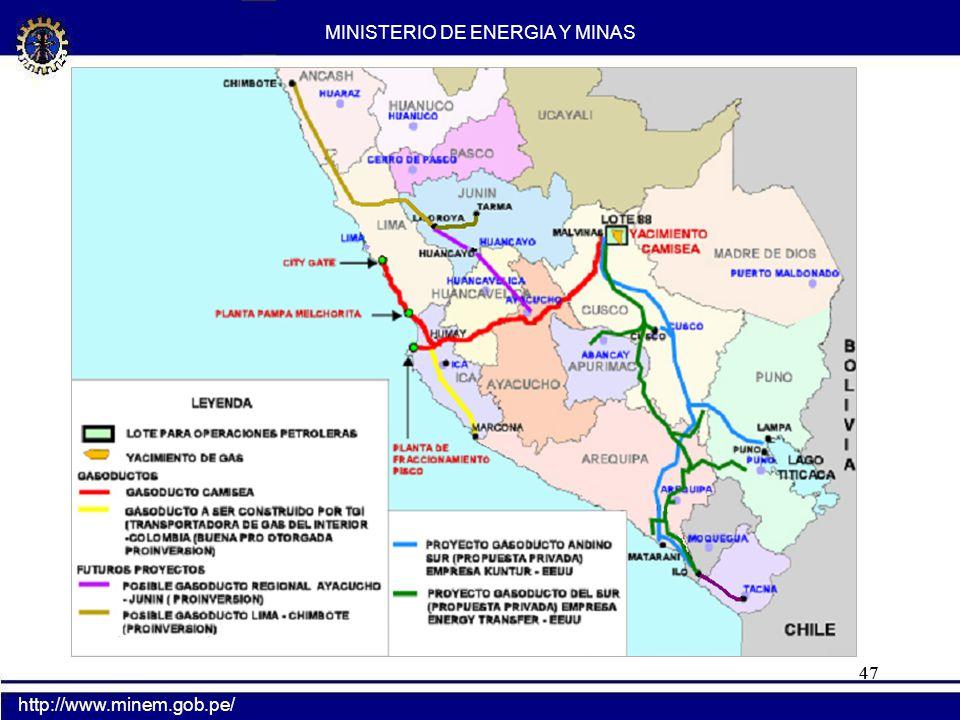 47 PROYECTO GASO DUCTO CHIMBOTE MINISTERIO DE ENERGIA Y MINAS http://www.minem.gob.pe/