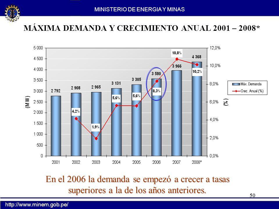 50 MÁXIMA DEMANDA Y CRECIMIENTO ANUAL 2001 – 2008* En el 2006 la demanda se empezó a crecer a tasas superiores a la de los años anteriores. MINISTERIO