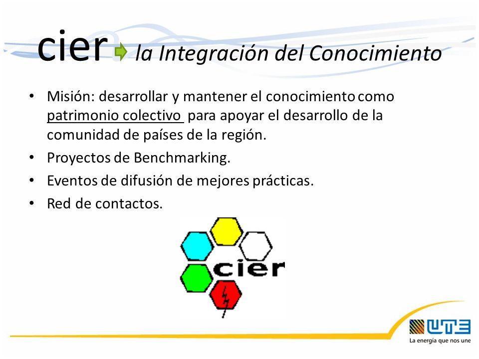 cier la Integración del Conocimiento Misión: desarrollar y mantener el conocimiento como patrimonio colectivo para apoyar el desarrollo de la comunida