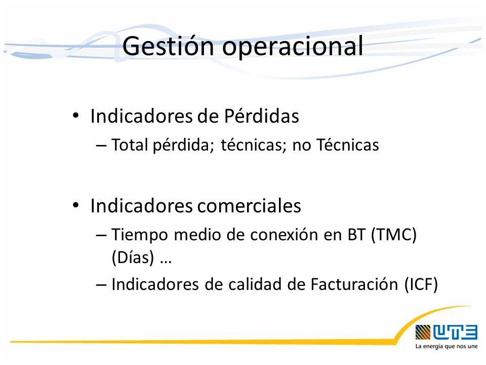 Indicadores de Pérdidas – Total pérdida; técnicas; no Técnicas Indicadores comerciales – Tiempo medio de conexión en BT (TMC) (Días) … – Indicadores d