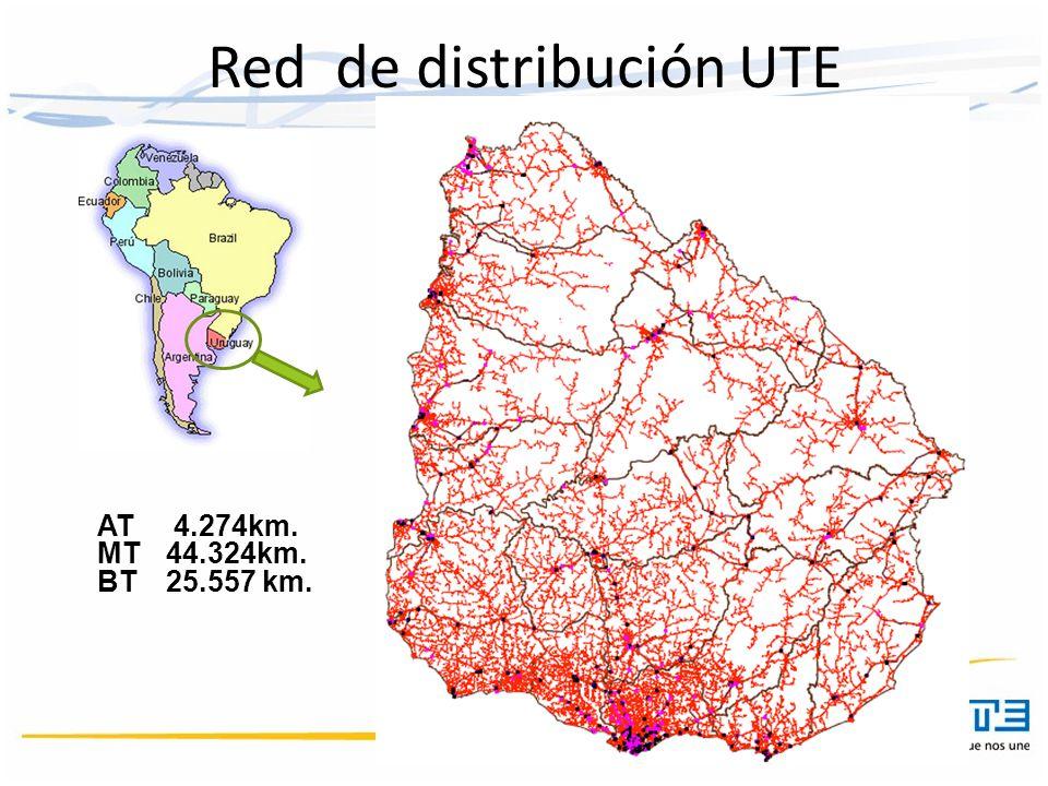 Red de distribución UTE AT 4.274km. MT 44.324km. BT 25.557 km.
