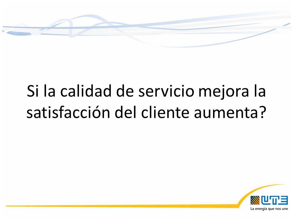 Si la calidad de servicio mejora la satisfacción del cliente aumenta?