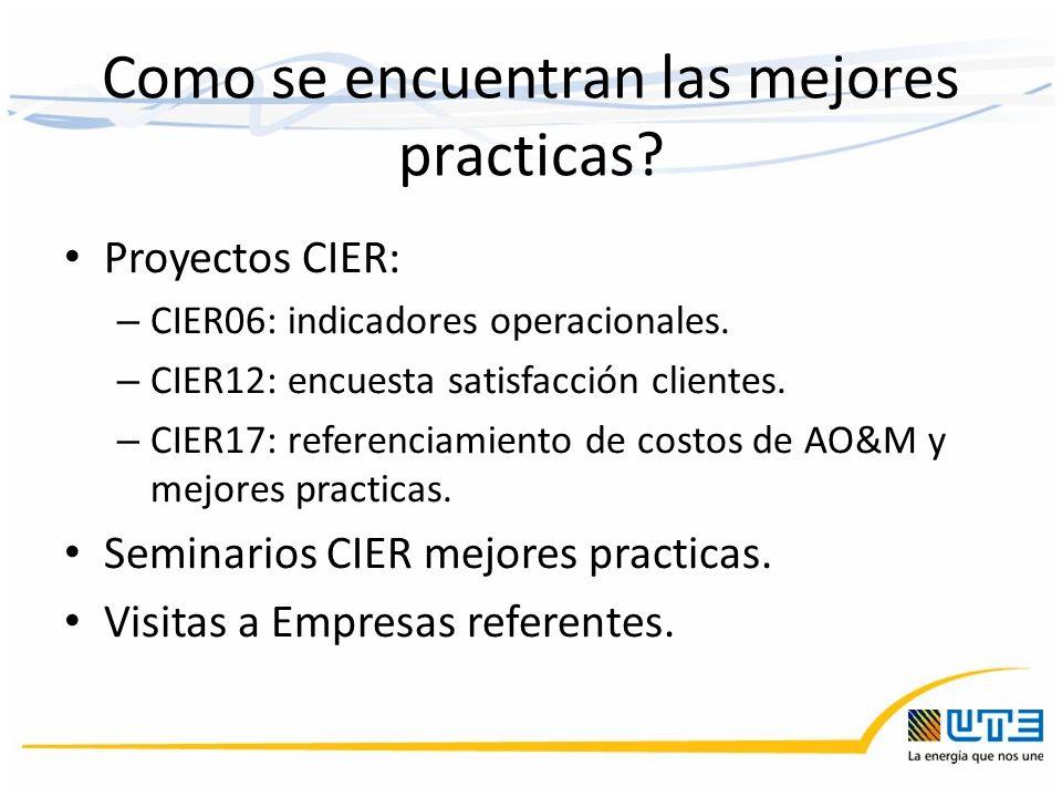 Como se encuentran las mejores practicas? Proyectos CIER: – CIER06: indicadores operacionales. – CIER12: encuesta satisfacción clientes. – CIER17: ref